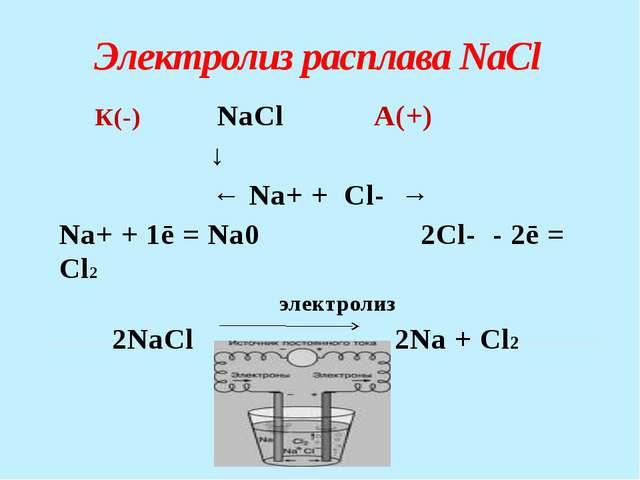 К(-) CuCl2А(+) ↓ ← Cu2+ + 2Cl- → Cu2+ + 2ē = Cu 0 2Cl- - 2ē = Cl2 CuCl2...