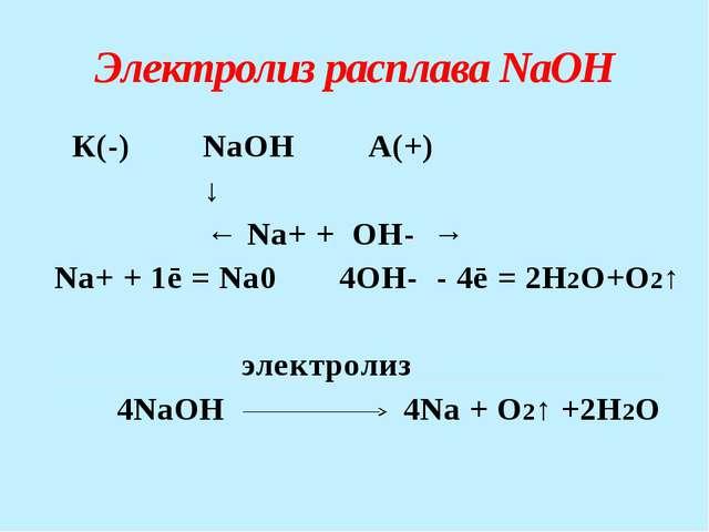 Электролиз в растворах (процесс на катоде) В растворах процесс на катоде не з...