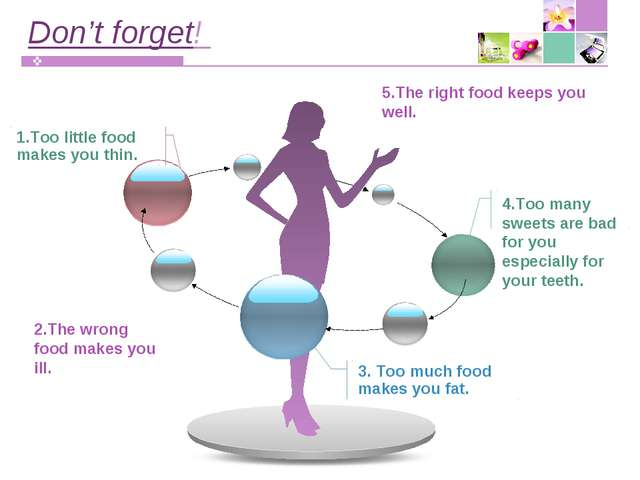 Don't forget! 4.Too many sweets are bad for you especially for your teeth. 3...