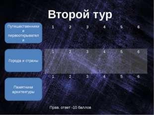 География в творчестве Назовите русскую поэтессу и русского художника родом