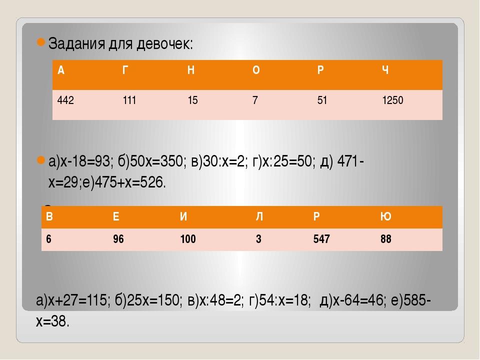 Задания для девочек: а)х-18=93; б)50х=350; в)30:х=2; г)х:25=50; д) 471-х=29;...
