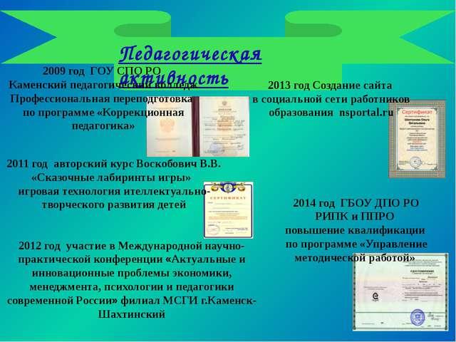 Педагогическая активность 2012 год участие в Международной научно-практическо...