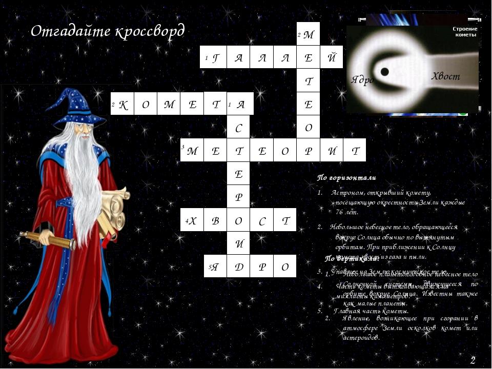 Отгадайте кроссворд По вертикали: Небольшое планетоподобное небесное тело Сол...