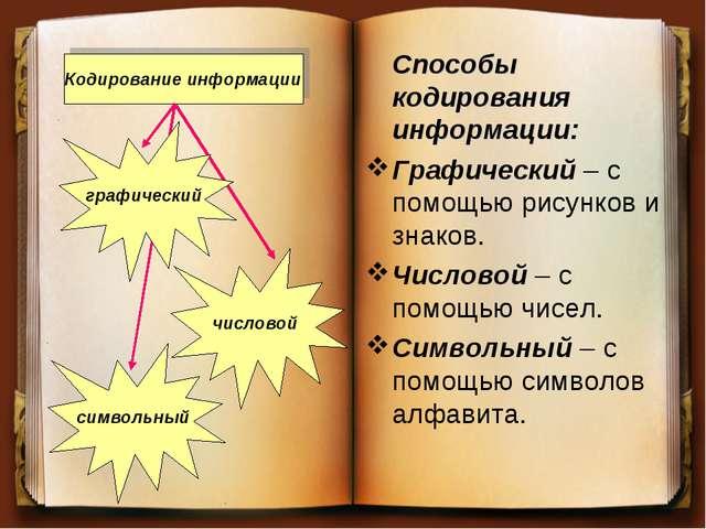 Способы кодирования информации: Графический – с помощью рисунков и знаков. Ч...