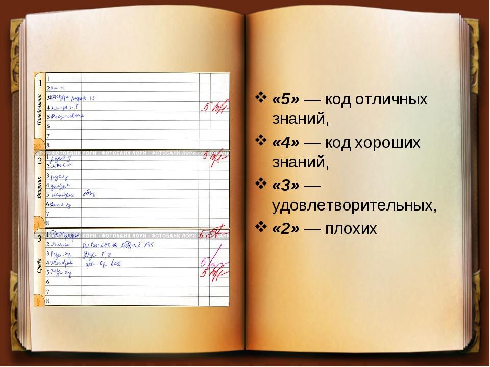 «5» — код отличных знаний, «4» — код хороших знаний, «3» — удовлетворительных...