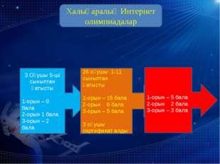 Халықаралық Интернет олимпиадалар 3 Оқушы 5-ші сыныптан қатысты 1-орын – 0 ба