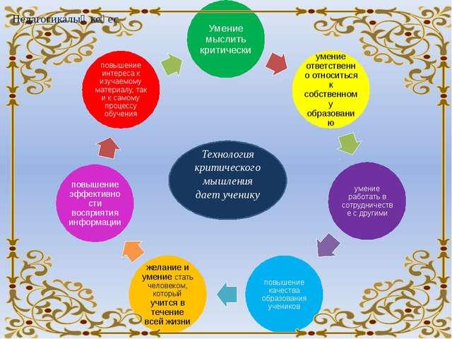 Педагогикалық кеңес Технология критического мышления дает ученику