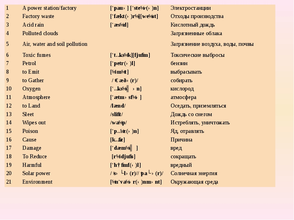 1 Apowerstation/factory ['pauə]['steɪʃ(ə)n] Электростанции 2 Factorywaste ['f...