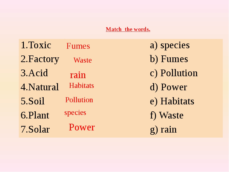 Match the words. Fumes Waste rain Habitats Pollution species Power 1.Toxic a)...