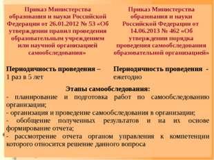 Приказ Министерства образования и науки Российской Федерации от 26.01.2012 №