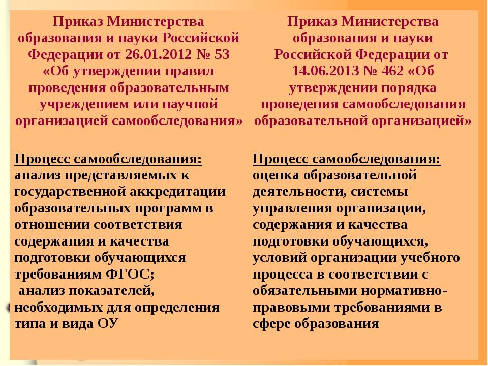 Приказ Министерства образования и науки Российской Федерации от 26.01.2012 №...
