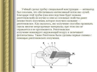 Учёный сделал трубку специальной конструкции— антикатод был плоским, что об