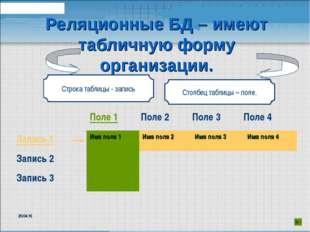 Реляционные БД – имеют табличную форму организации. Строка таблицы - запись С