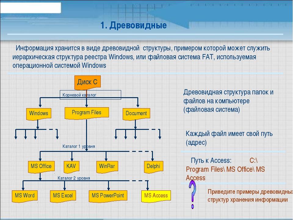 1. Древовидные Информация хранится в виде древовидной структуры, примером кот...
