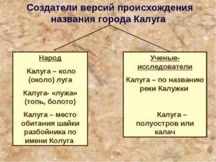 Создатели версий происхождения названия города Калуга Народ Калуга – коло (ок