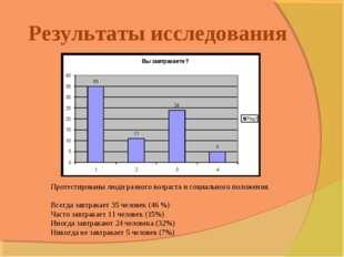 Результаты исследования Протестированы люди разного возраста и социального по