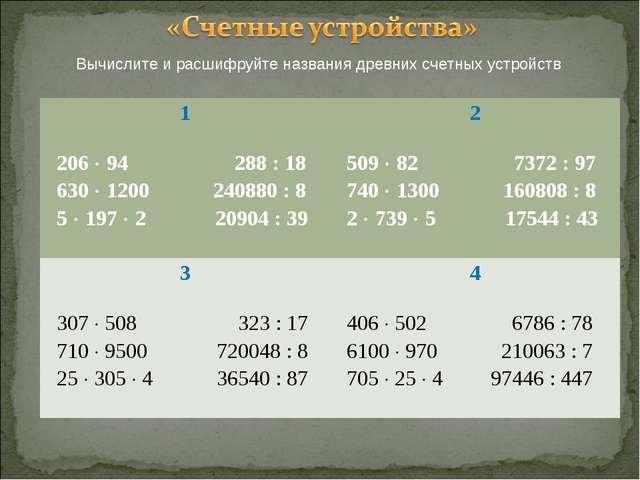 Вычислите и расшифруйте названия древних счетных устройств 1 206  94 288 : 1...