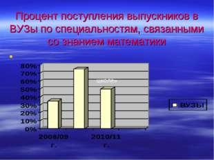 Процент поступления выпускников в ВУЗы по специальностям, связанными со знан