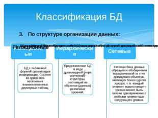 Классификация БД 3. По структуре организации данных: