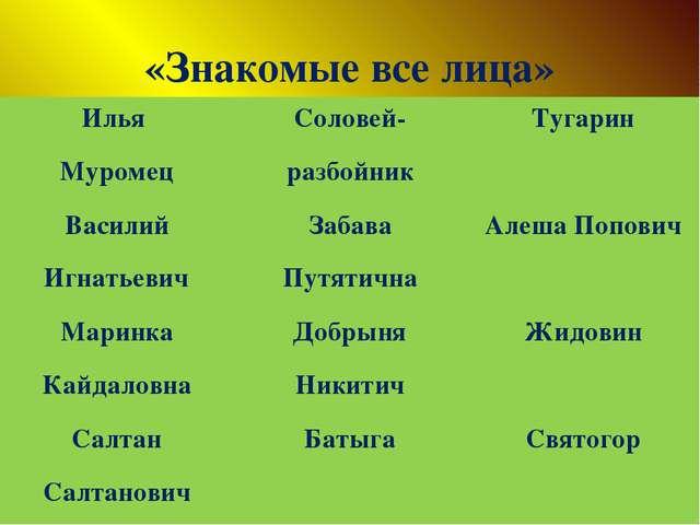«Знакомые все лица» Илья Муромец Соловей-разбойник Тугарин Василий Игнатьевич...