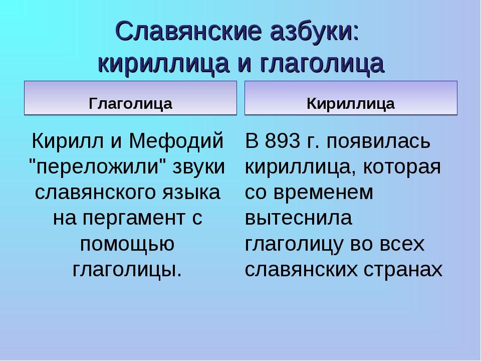 """Славянские азбуки: кириллица и глаголица Глаголица Кирилл и Мефодий """"перелож..."""