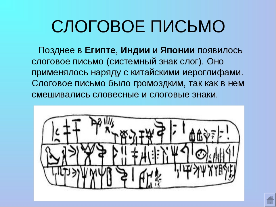 СЛОГОВОЕ ПИСЬМО Позднее в Египте, Индии и Японии появилось слоговое письмо (с...