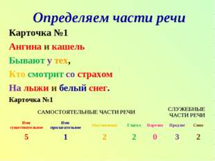 Определяем части речи Карточка №1 Ангина и кашель Бывают у тех, Кто смотрит с
