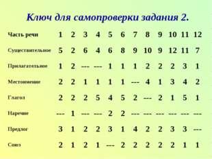 Ключ для самопроверки задания 2. Часть речи123456789101112 Сущест