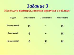Задание 3 Используя примеры, заполни пропуски в таблице Падеж1 склонение2 с