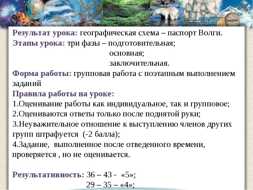 Результат урока: географическая схема – паспорт Волги. Этапы урока: три фазы...