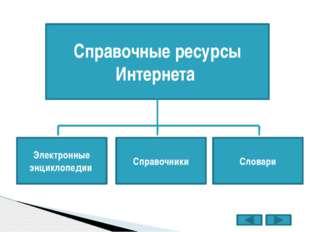 Словарь – издание, в котором вся информация расположена по алфавиту.