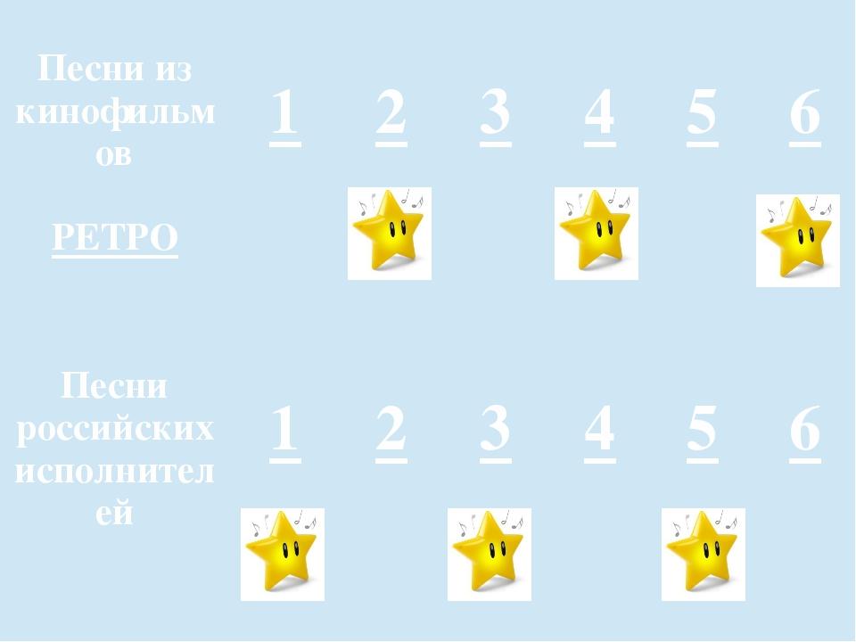 Песни из кинофильмов РЕТРО 1 2 3 4 5 6 Песнироссийских исполнителей 1 2 3 4...