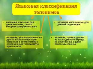 Языковая классификация топонимов названия коренные для данного языка, смысл к