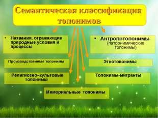 Семантическая классификация топонимов Названия, отражающие природные условия