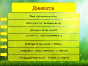 Диманта Тема (существительное) Ассоциации (4 существительных) Определение (2