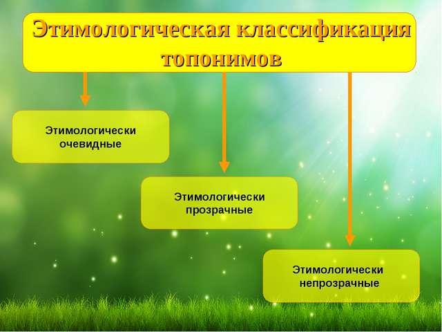 Этимологическая классификация топонимов Этимологически очевидные Этимологичес...