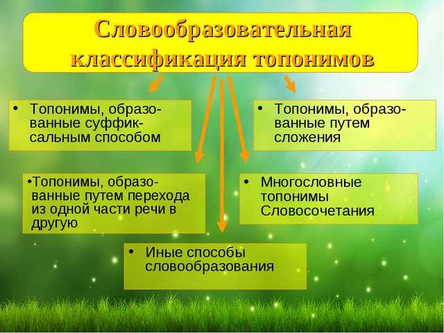 Словообразовательная классификация топонимов Топонимы, образо-ванные суффик-с...