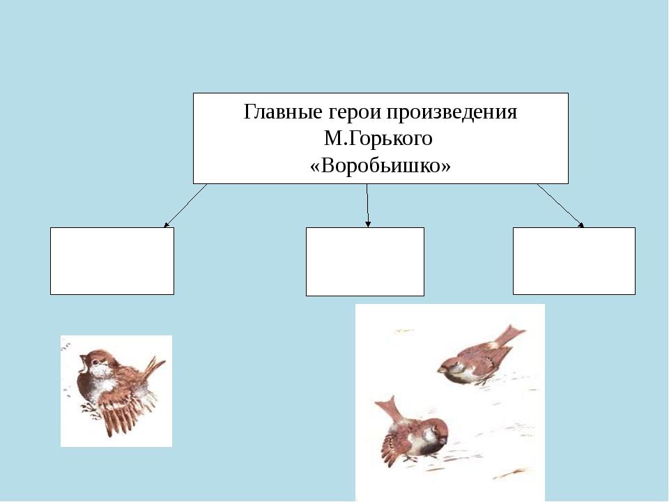 Главные герои произведения М.Горького «Воробьишко»