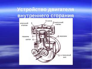 Устройство двигателя внутреннего сгорания