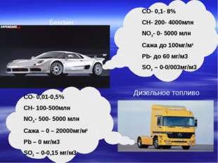 Бензин Дизельное топливо СО- 0,1- 8% СН- 200- 4000млн NO2- 0- 5000 млн Сажа д
