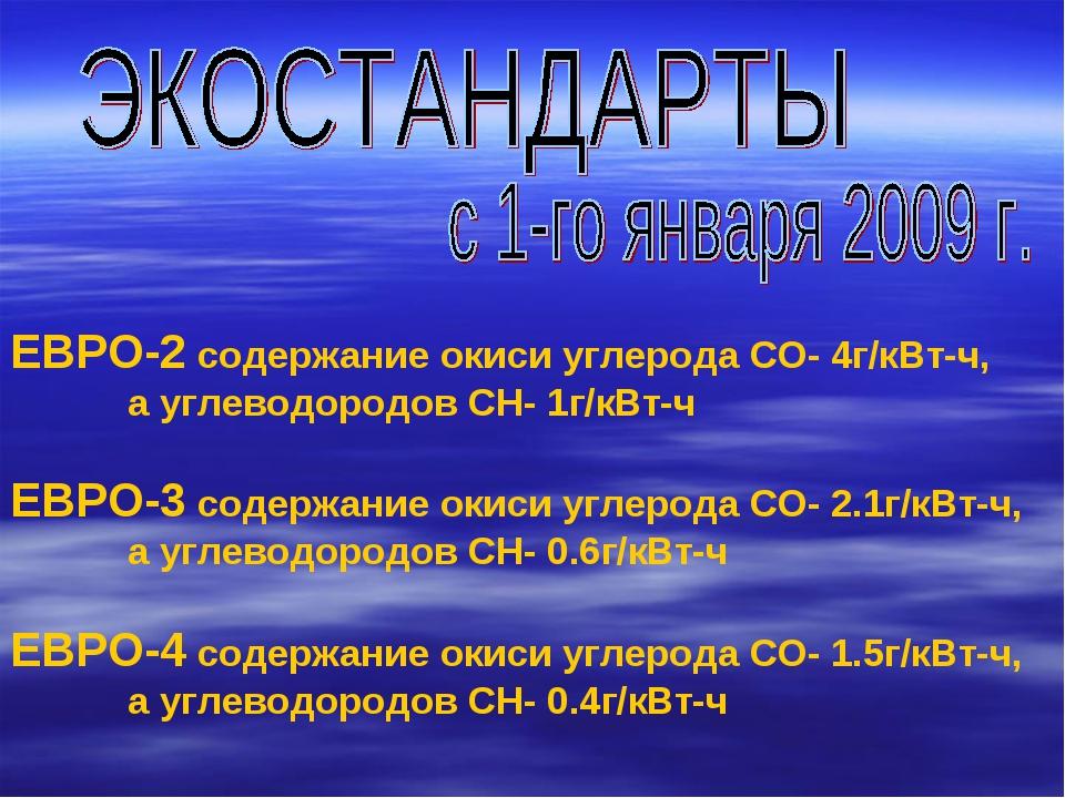 ЕВРО-2 содержание окиси углерода СО- 4г/кВт-ч, а углеводородов СН- 1г/кВт-ч Е...