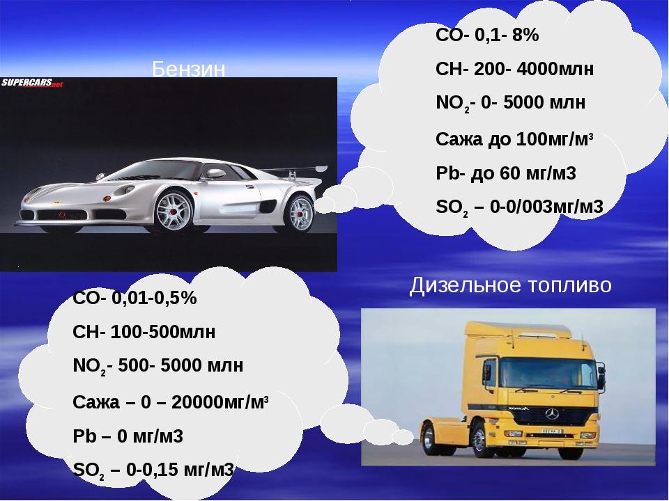 Бензин Дизельное топливо СО- 0,1- 8% СН- 200- 4000млн NO2- 0- 5000 млн Сажа д...