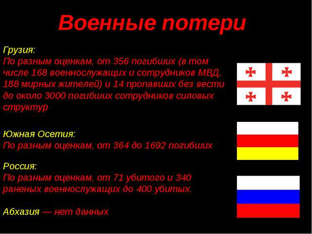 Грузия: По разным оценкам, от 356 погибших (в том числе 168 военнослужащих и...