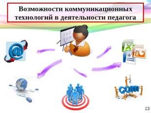 Возможности коммуникационных технологий в деятельности педагога Таблички каби