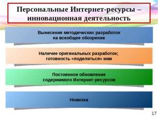 Персональные Интернет-ресурсы – инновационная деятельность Постоянное обновле