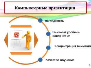 Компьютерные презентации наглядность Высокий уровень восприятия Концентрация