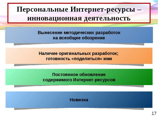 Персональные Интернет-ресурсы – инновационная деятельность Постоянное обновле...