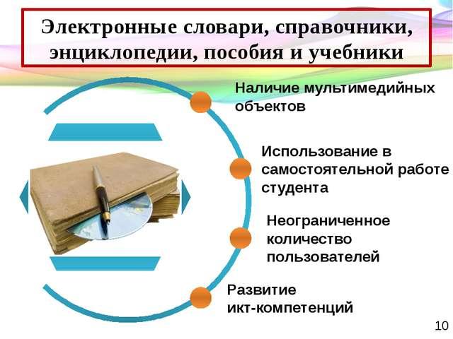 Электронные словари, справочники, энциклопедии, пособия и учебники Наличие му...