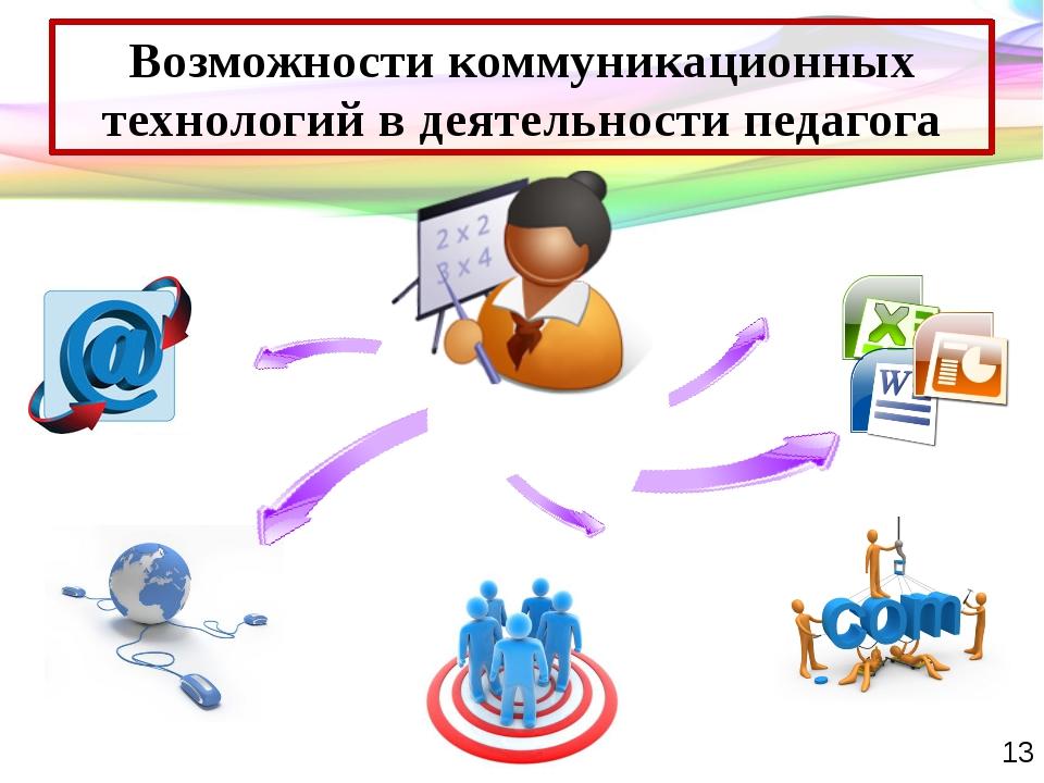 Возможности коммуникационных технологий в деятельности педагога Таблички каби...