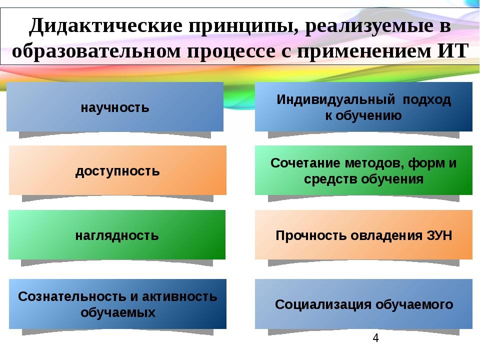 Дидактические принципы, реализуемые в образовательном процессе с применением...